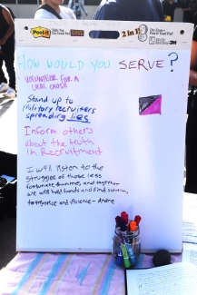 "Student responses to the question, ""How would you serve?"""